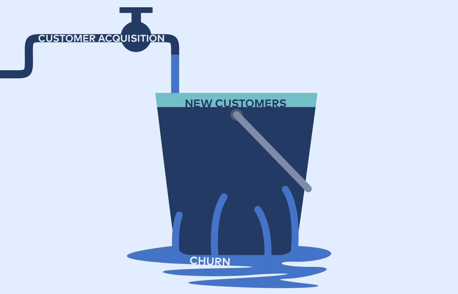 تقليل تسرب العملاء