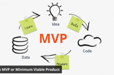 اختبار وقياس أصغر منتج قيم MVP