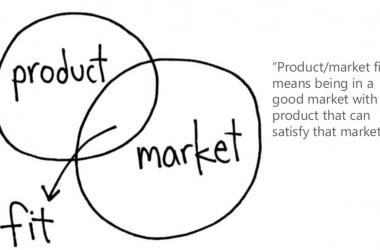 ملاءمة المنتج للسوق والمنتج المناسب للعميل المناسب