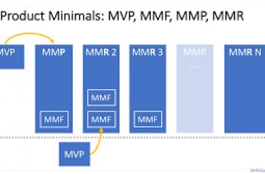 دليلك التقني لبناء MVP وأنواع النماذج الأولية للمنتج