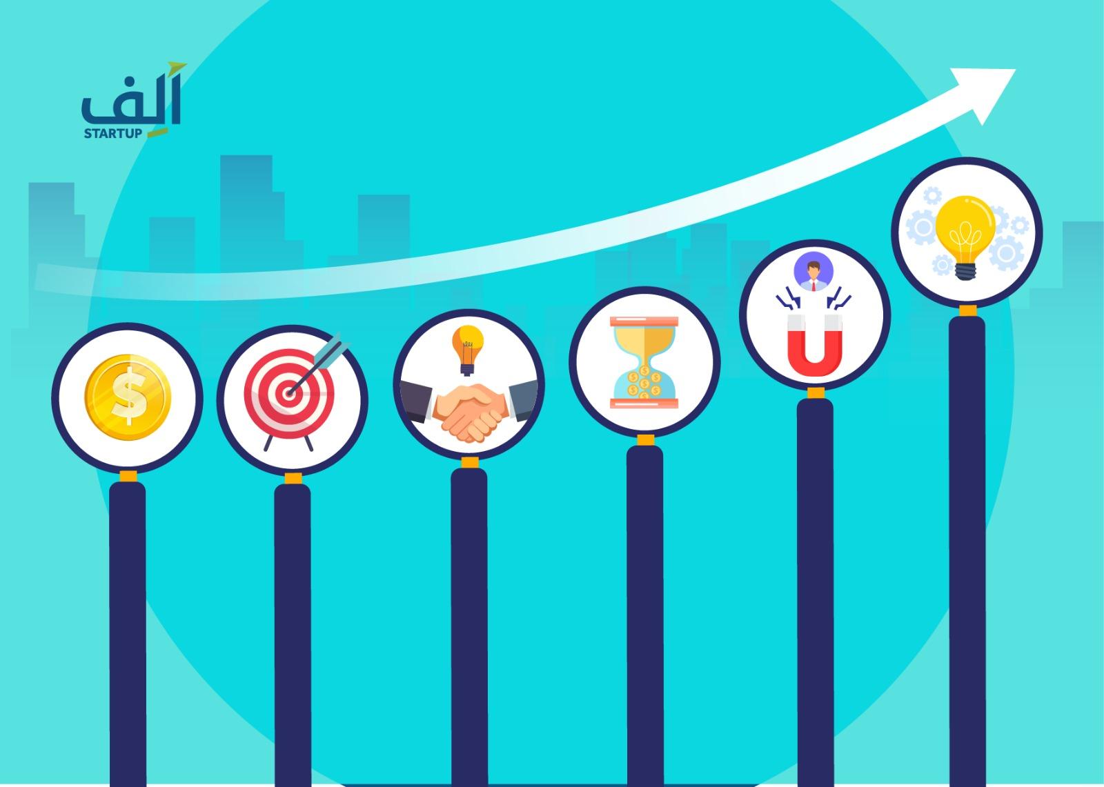 أدوات قياس أداء شركات ريادة الأعمال